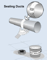 sealingDucts
